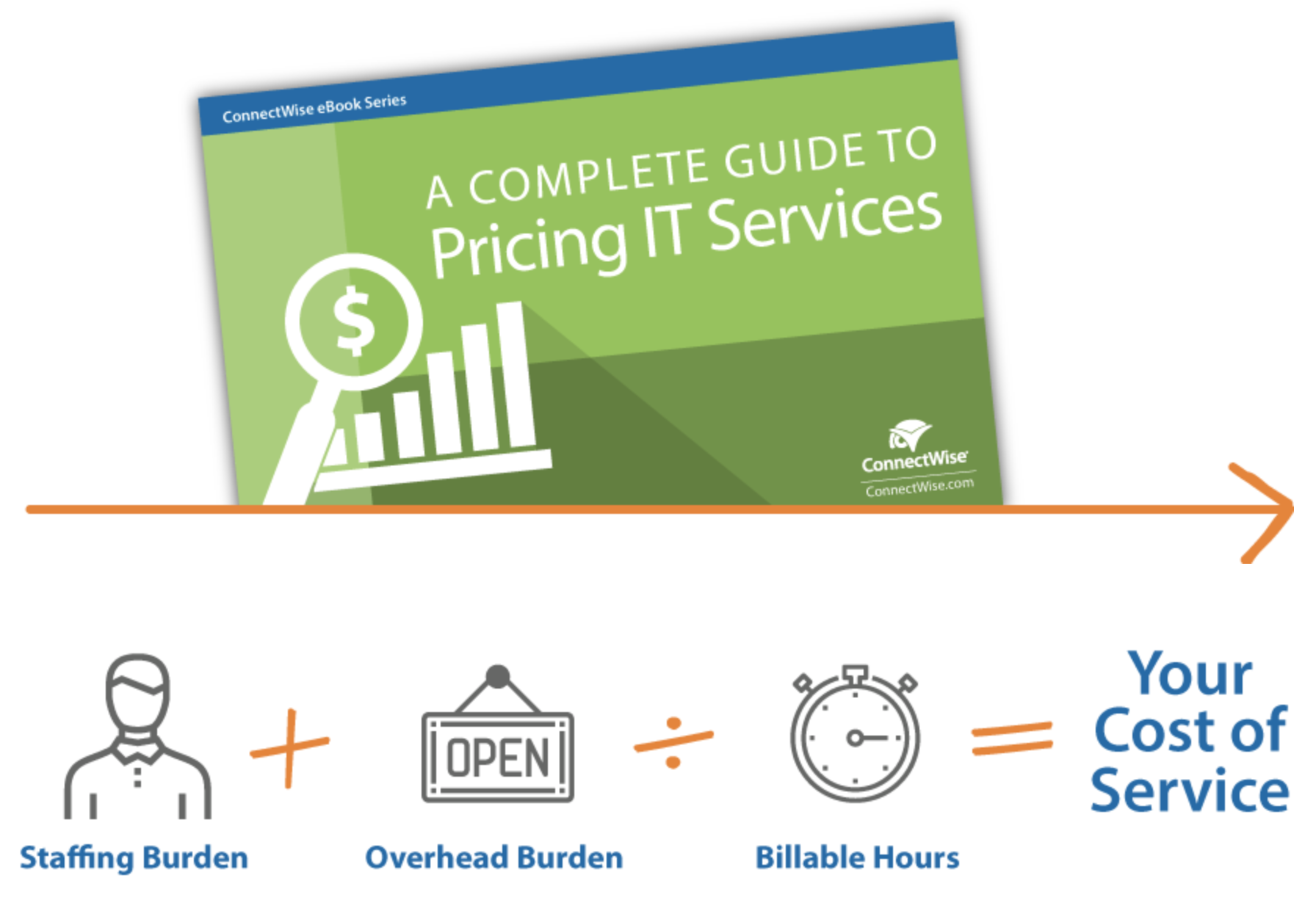 """Guía """"Complete Guide to Pricing IT Services"""" - SmartChannel"""